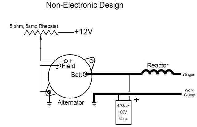 non electronic for alternator based welders. Black Bedroom Furniture Sets. Home Design Ideas
